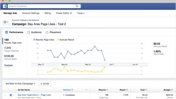 facebook-ads-managment